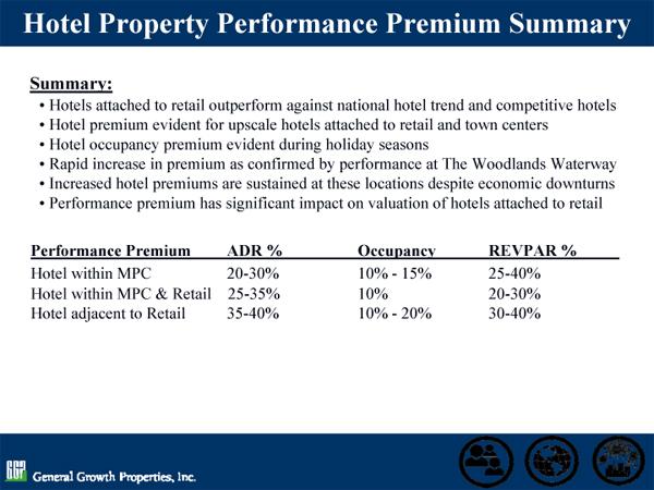 Hotel Property Performance Premium Summary