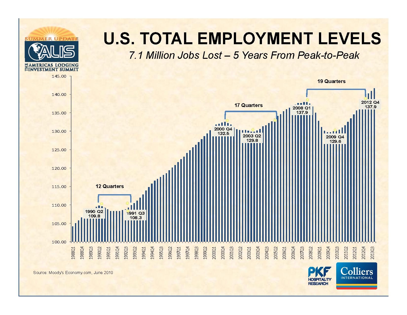 4%20PKF%20employment.jpg