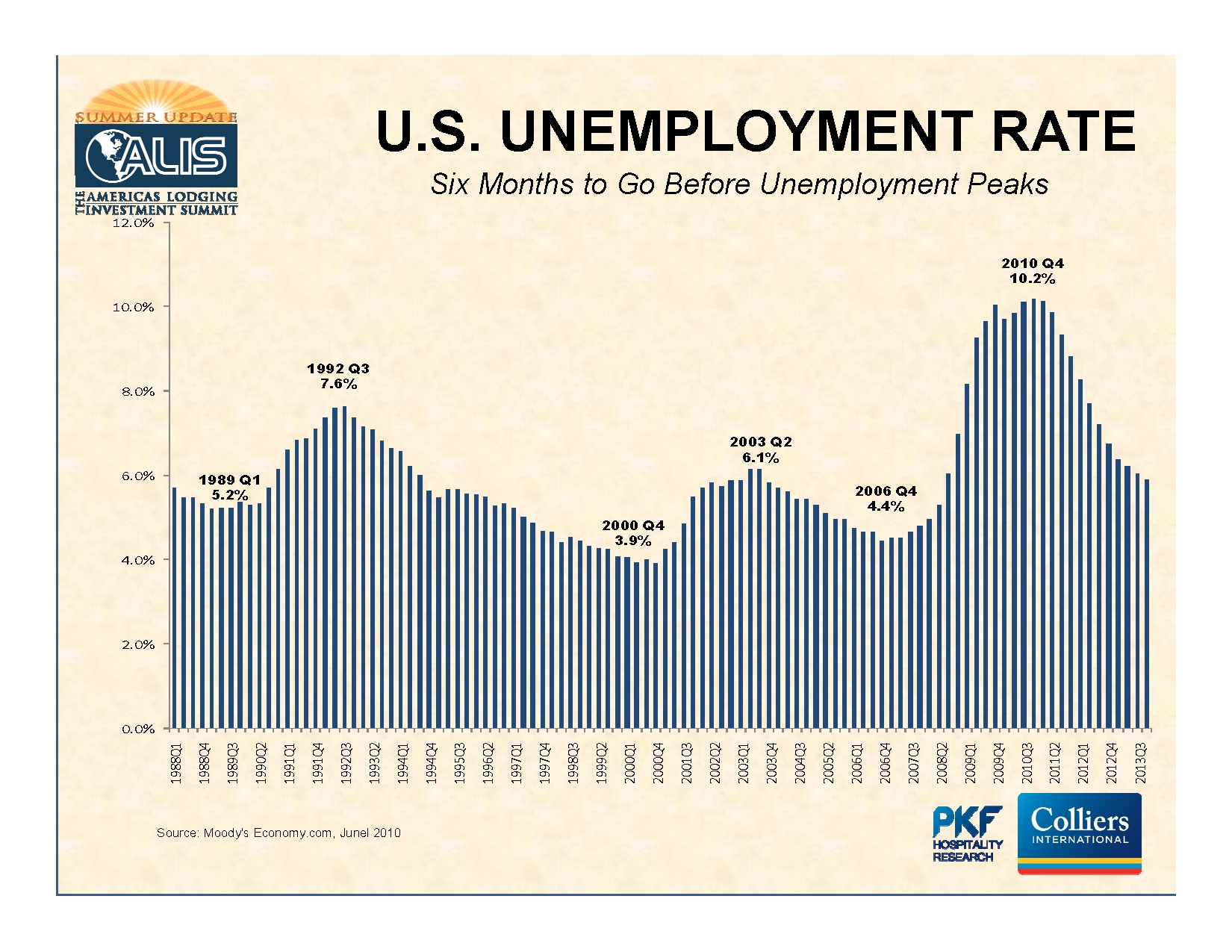 5%20PKF%20unemployment.jpg