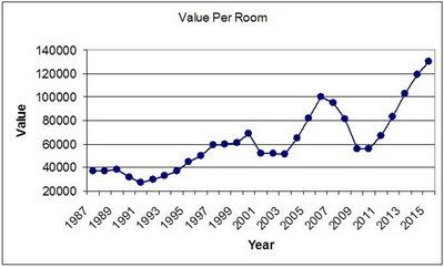 Hotel%20Values%20.jpg