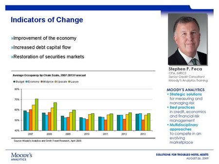 Moodys%20hotel%20occupancy%20projections%20.jpg