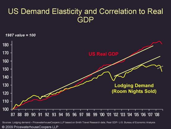 NYU%202009%20Bjorn%206-2-09%20.jpg