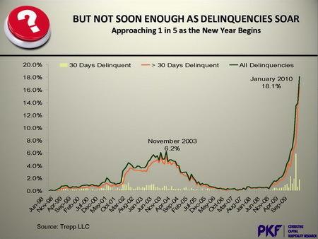 PKF%20Delinquencies.jpg