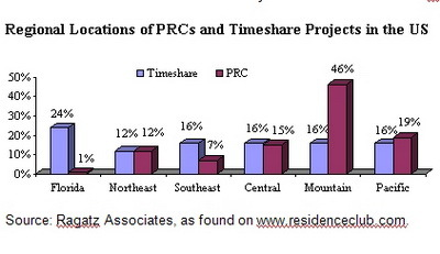 PRC%20Locations.jpg