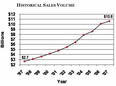 Sales%20Growth.jpg