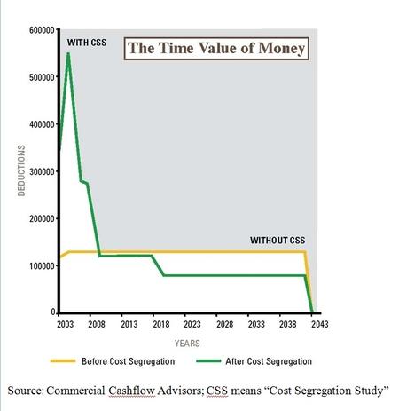 Time%20Value%20of%20Money%20.jpg