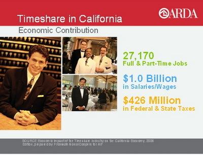 Timeshare%20in%20California.jpg