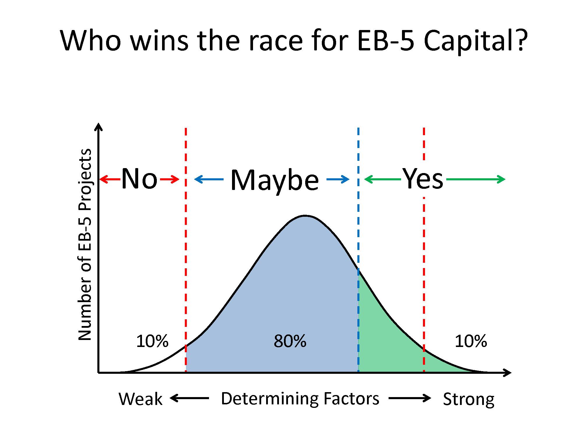 1-Who wins the race