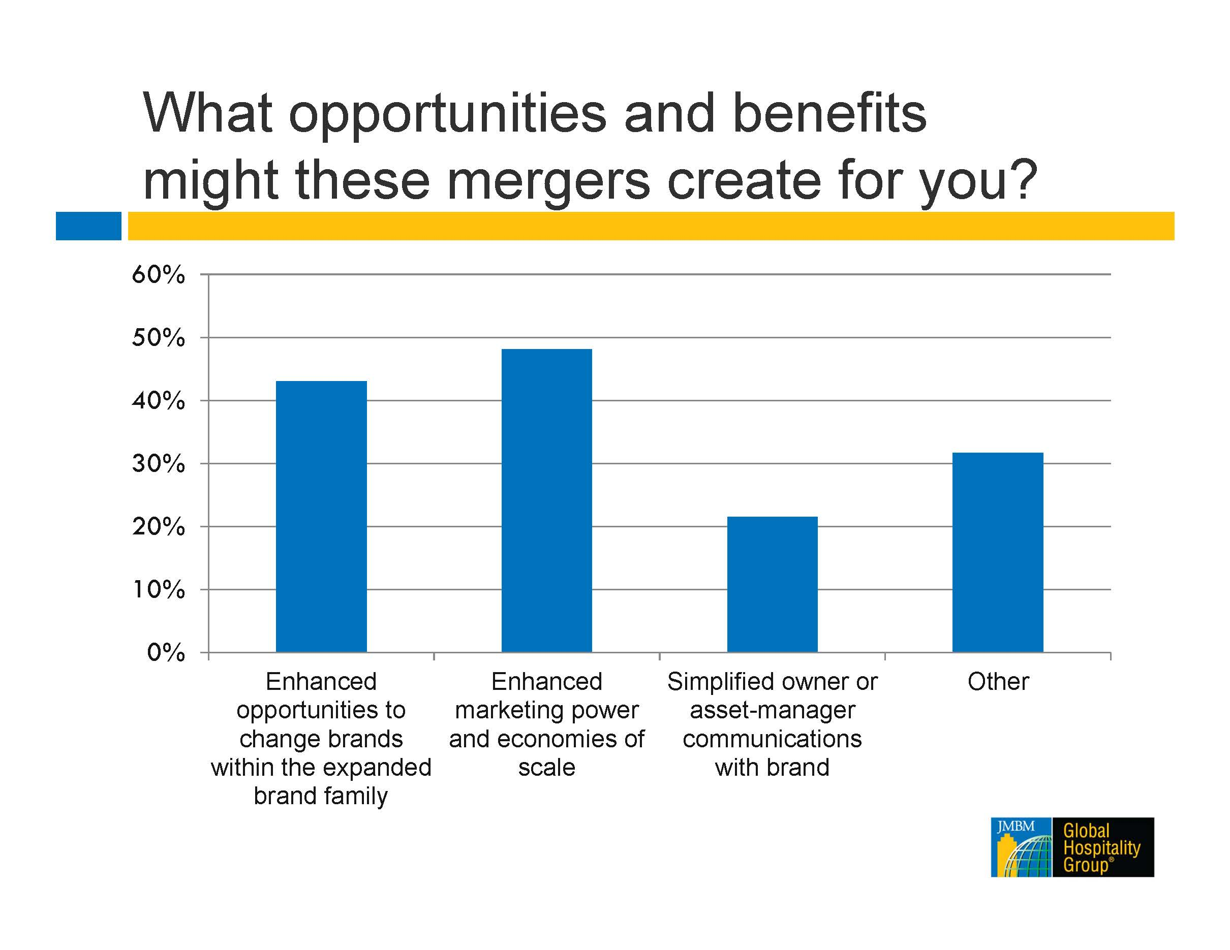 Hotel Merger Survey Results 1_Page_2